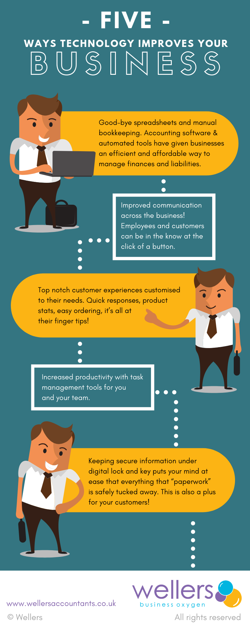 5 Ways Tech is Improving Your Business Infographic