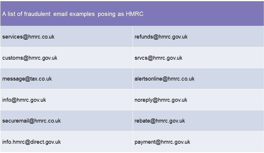 Fraudulent email examples HMRC.jpg