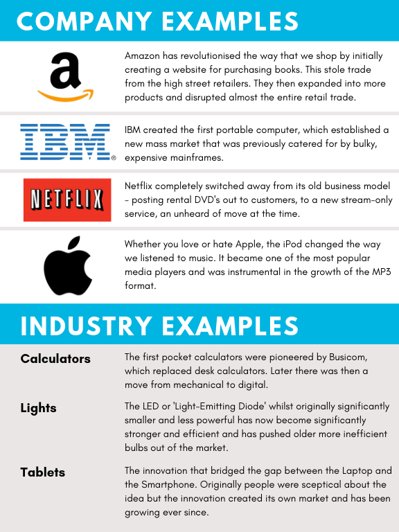 Some examples of disruptive innovation