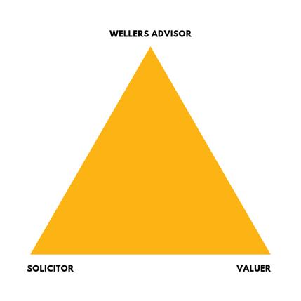 Wellers Advisor Farming Blog 1009