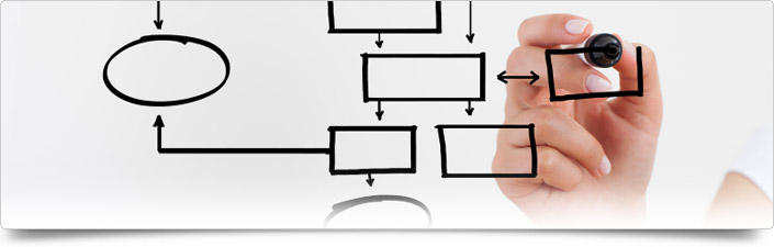 What are the different types of business structures?
